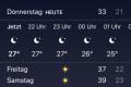 Temperaturen in Las Vegas